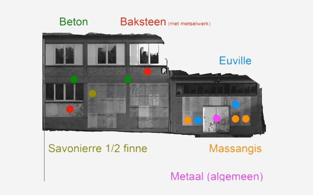 Geautomatiseerde materiaalherkenning met spectraalmetingen